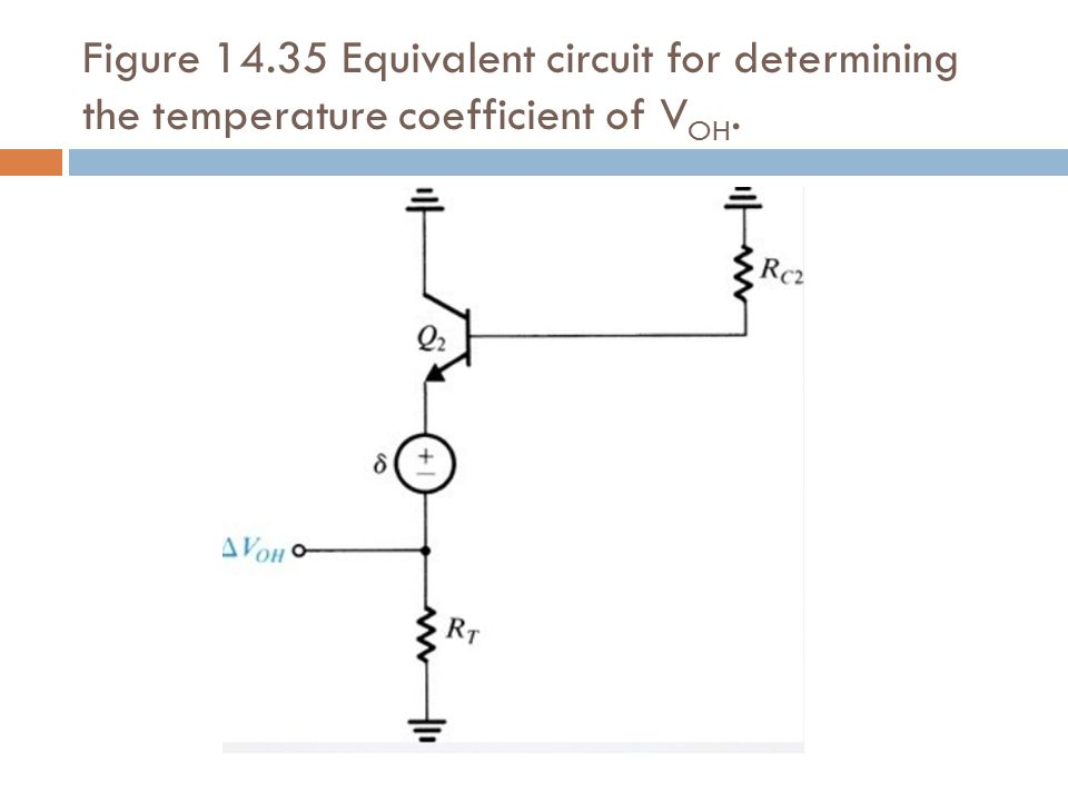 Figure 14.35 Equivalent circuit for determining the temperature coefficient of VOH.
