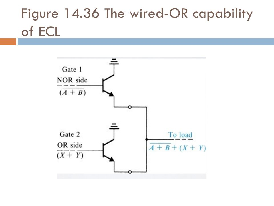 Figure 14.36 The wired-OR capability of ECL