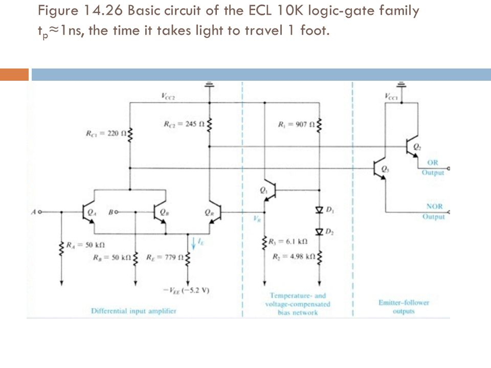 Figure 14.26 Basic circuit of the ECL 10K logic-gate family tp≈1ns, the time it takes light to travel 1 foot.