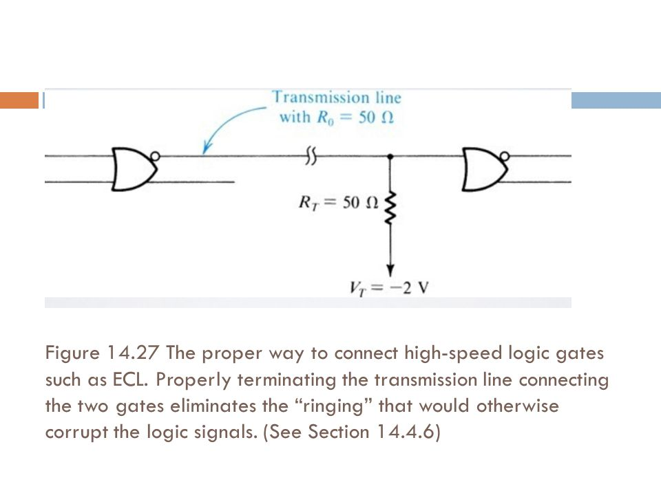 Figure 14.27 The proper way to connect high-speed logic gates such as ECL.