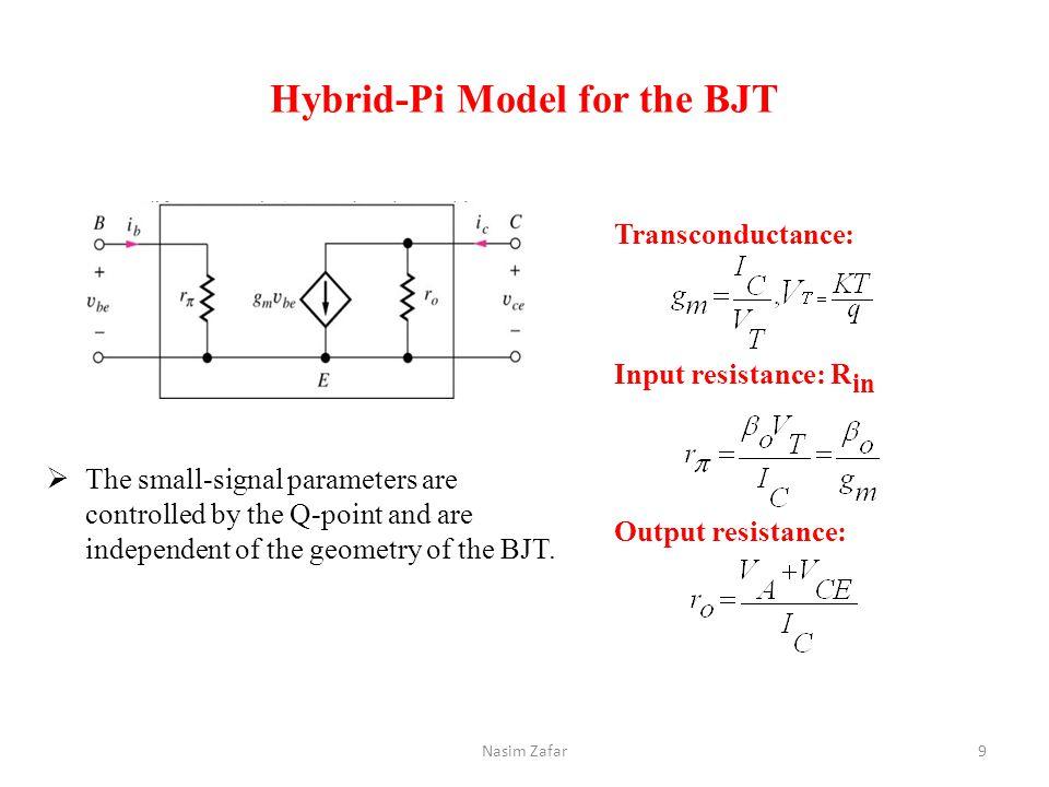 Hybrid-Pi Model for the BJT