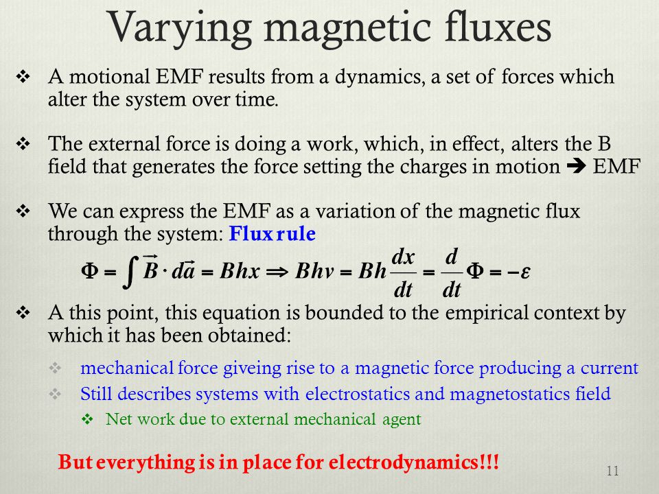Varying magnetic fluxes