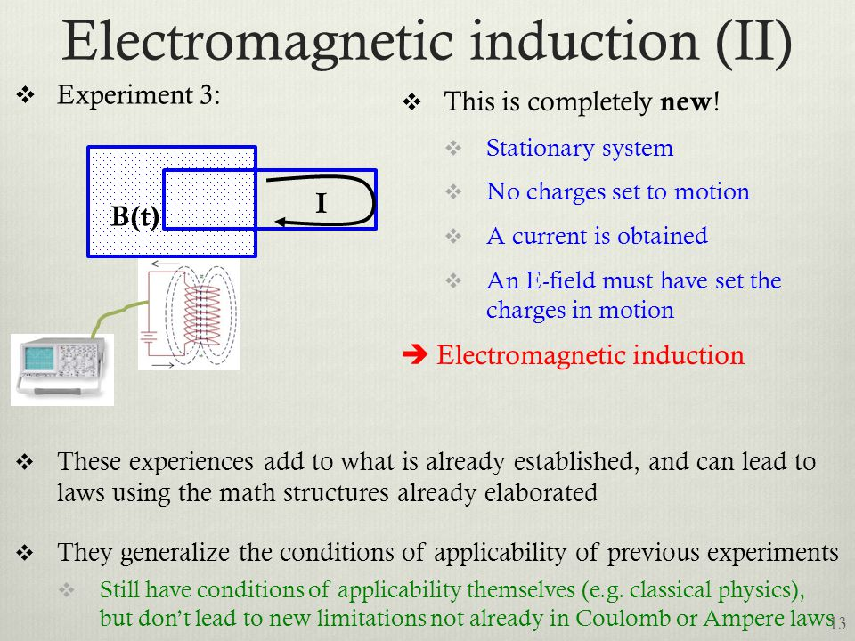 Electromagnetic induction (II)