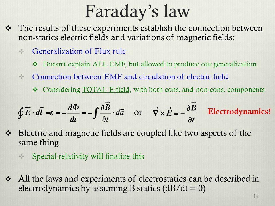 Faraday's law The results of these experiments establish the connection between non-statics electric fields and variations of magnetic fields: