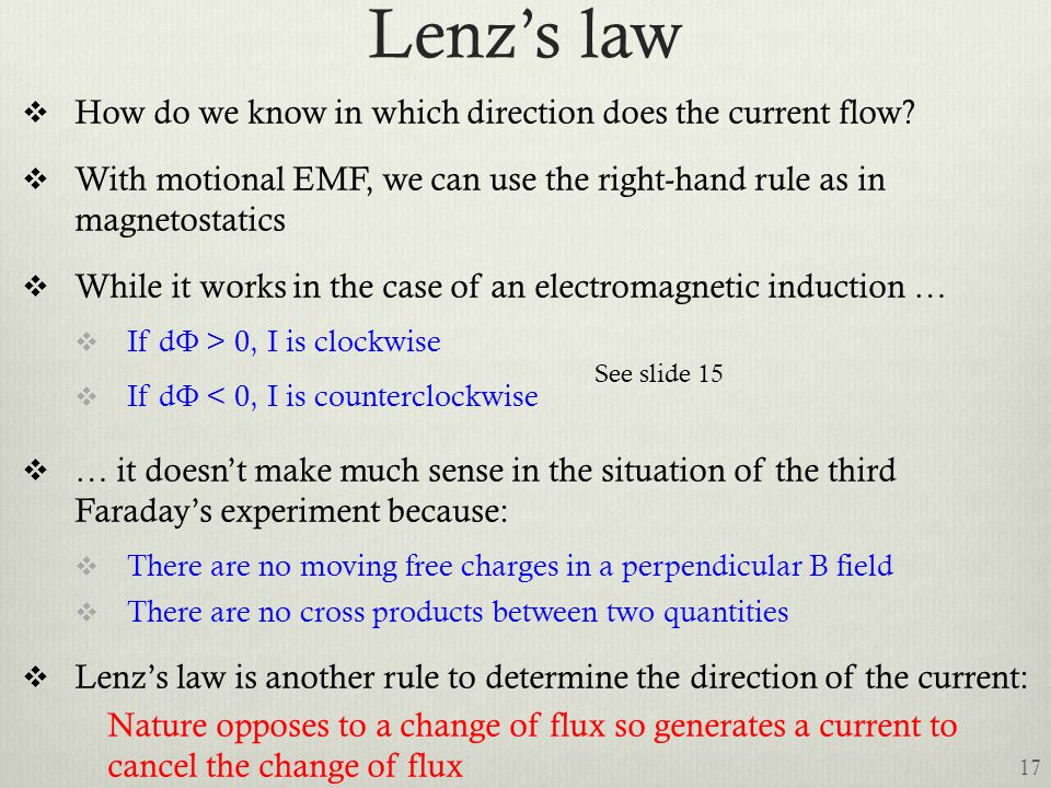 Lenz's law How do we know in which direction does the current flow
