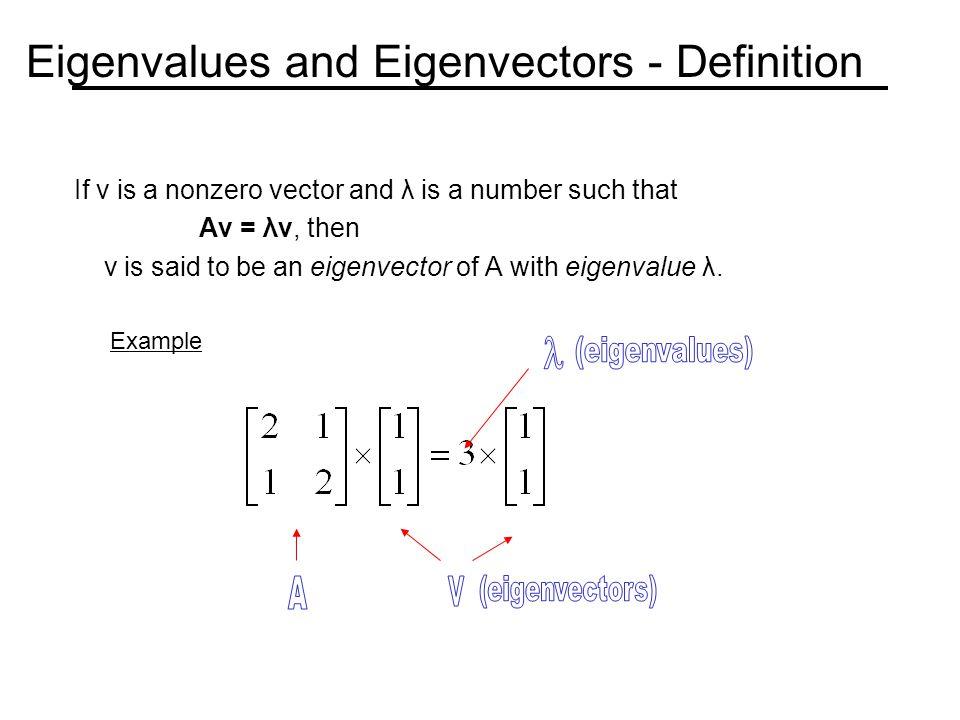 Eigenvalues and Eigenvectors - Definition