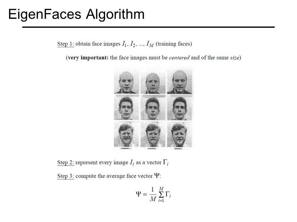 EigenFaces Algorithm