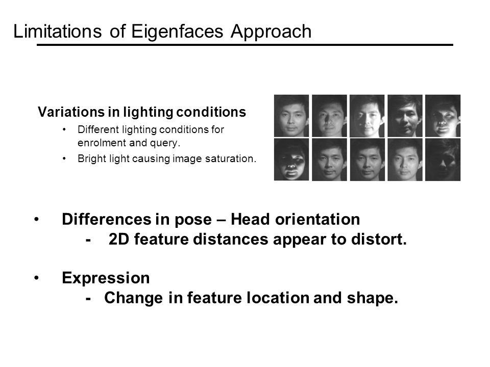 Limitations of Eigenfaces Approach