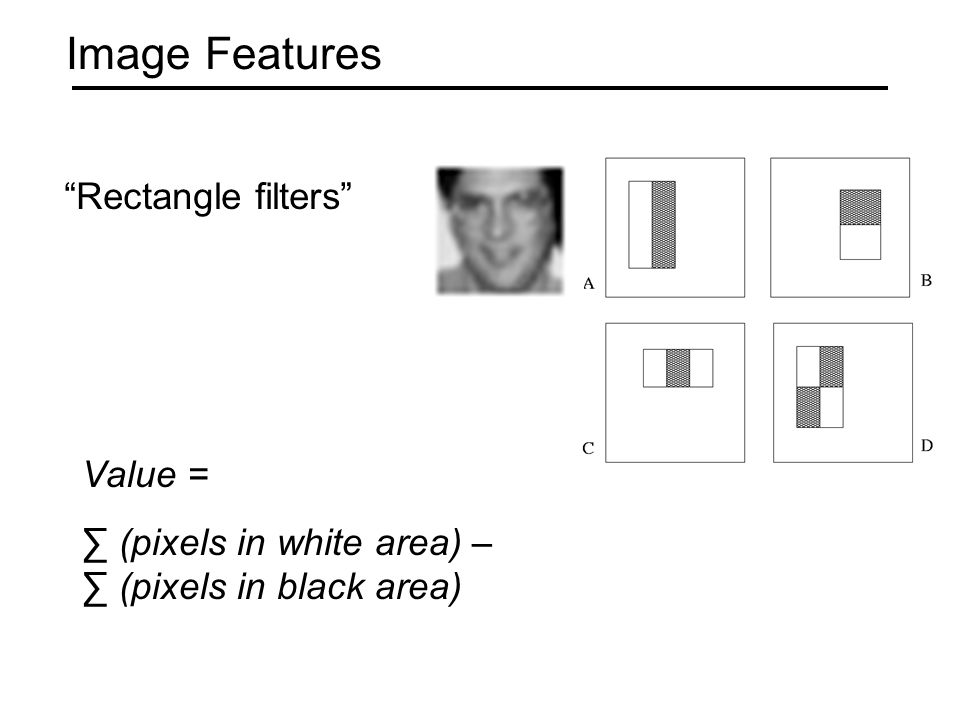 Image Features Rectangle filters Value =