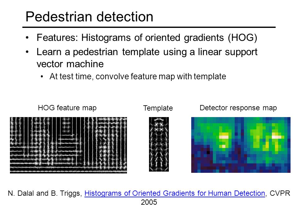 Pedestrian detection Features: Histograms of oriented gradients (HOG)
