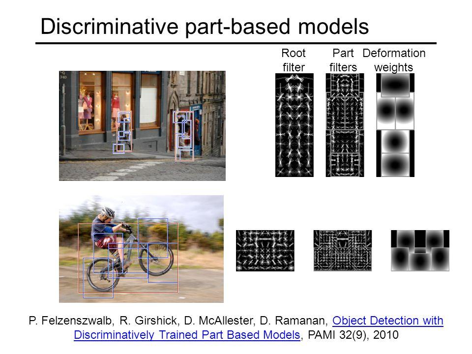 Discriminative part-based models
