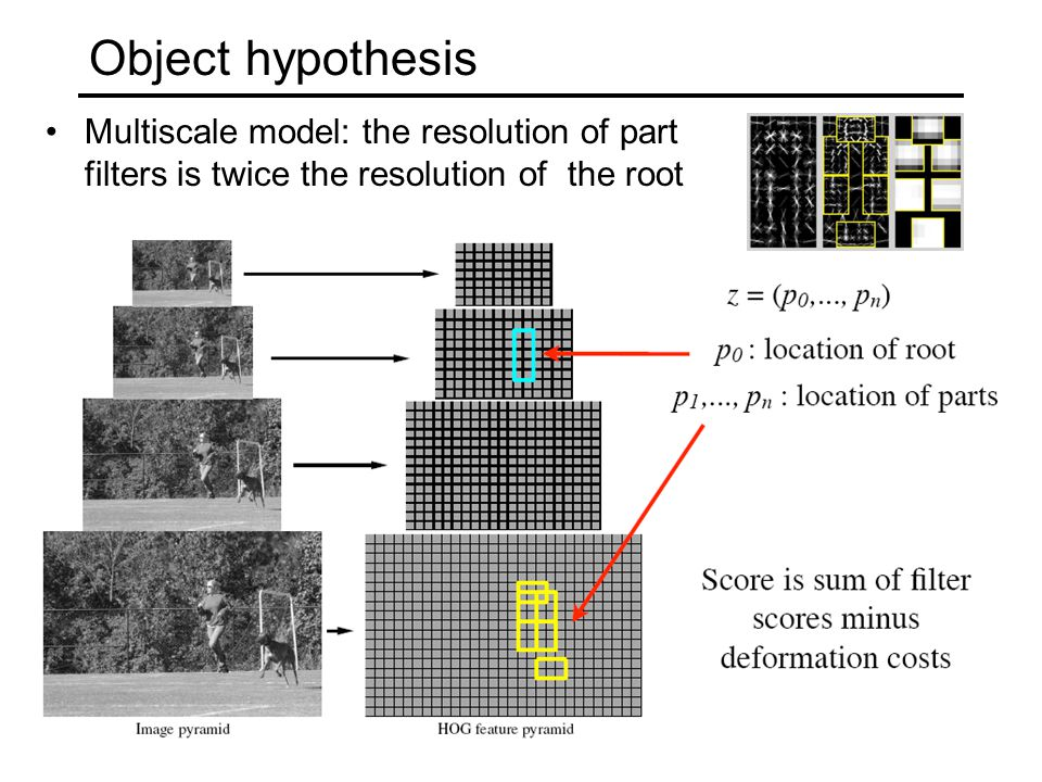 Object hypothesis Multiscale model: the resolution of part filters is twice the resolution of the root.