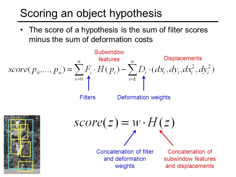 Scoring an object hypothesis