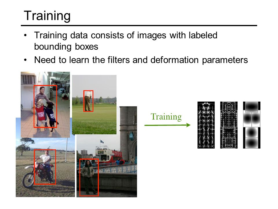 Training Training data consists of images with labeled bounding boxes