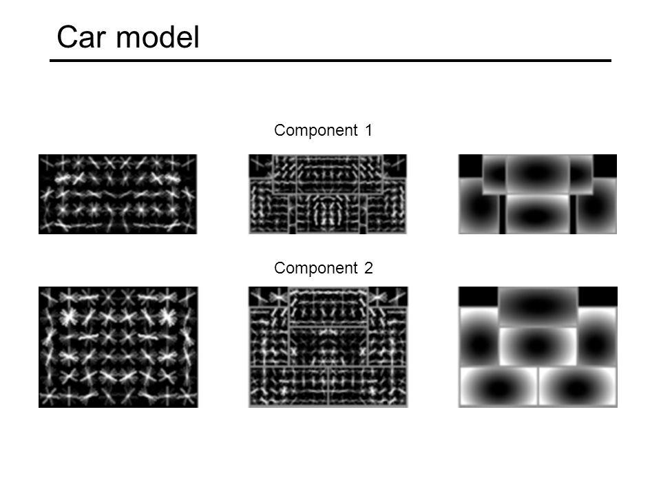Car model Component 1 Component 2