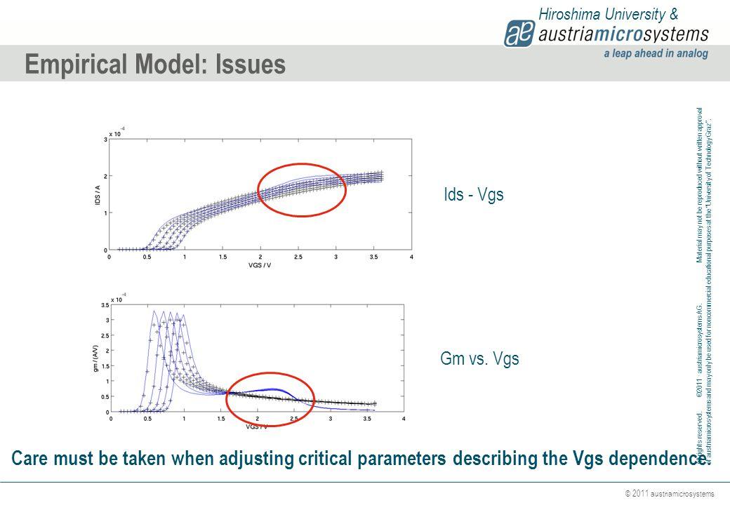 Empirical Model: Issues