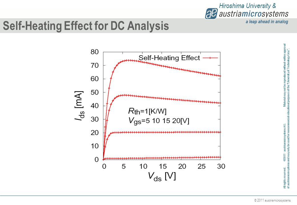 Self-Heating Effect for DC Analysis