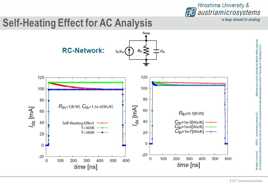 Self-Heating Effect for AC Analysis
