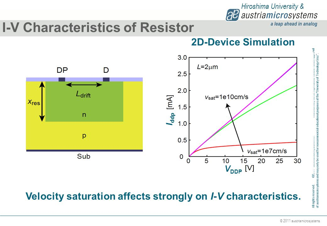 Velocity saturation affects strongly on I-V characteristics.
