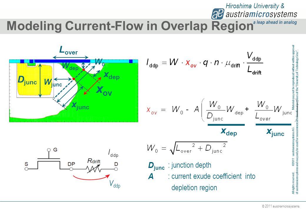 Modeling Current-Flow in Overlap Region