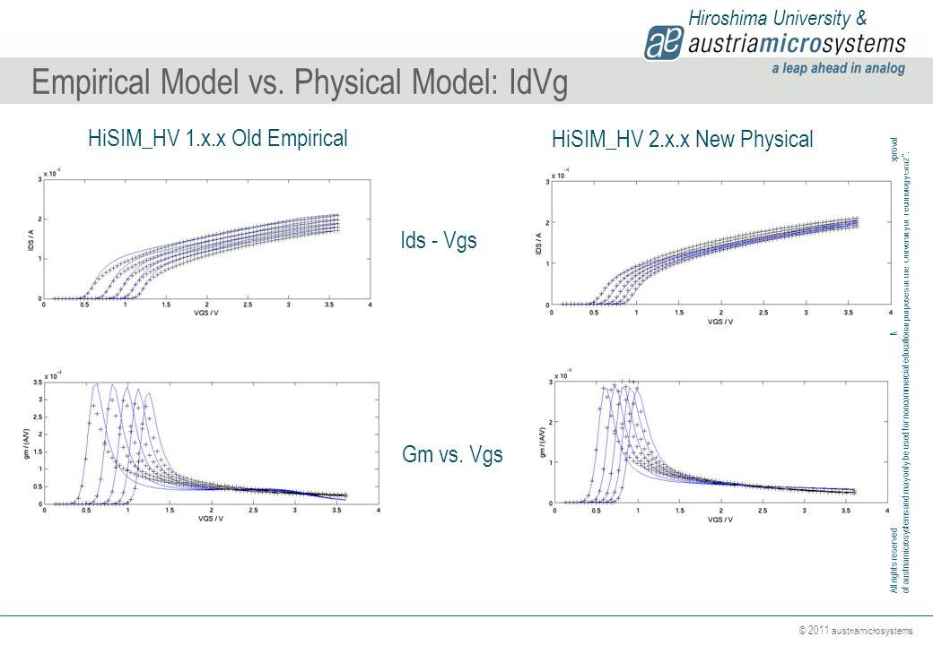 Empirical Model vs. Physical Model: IdVg