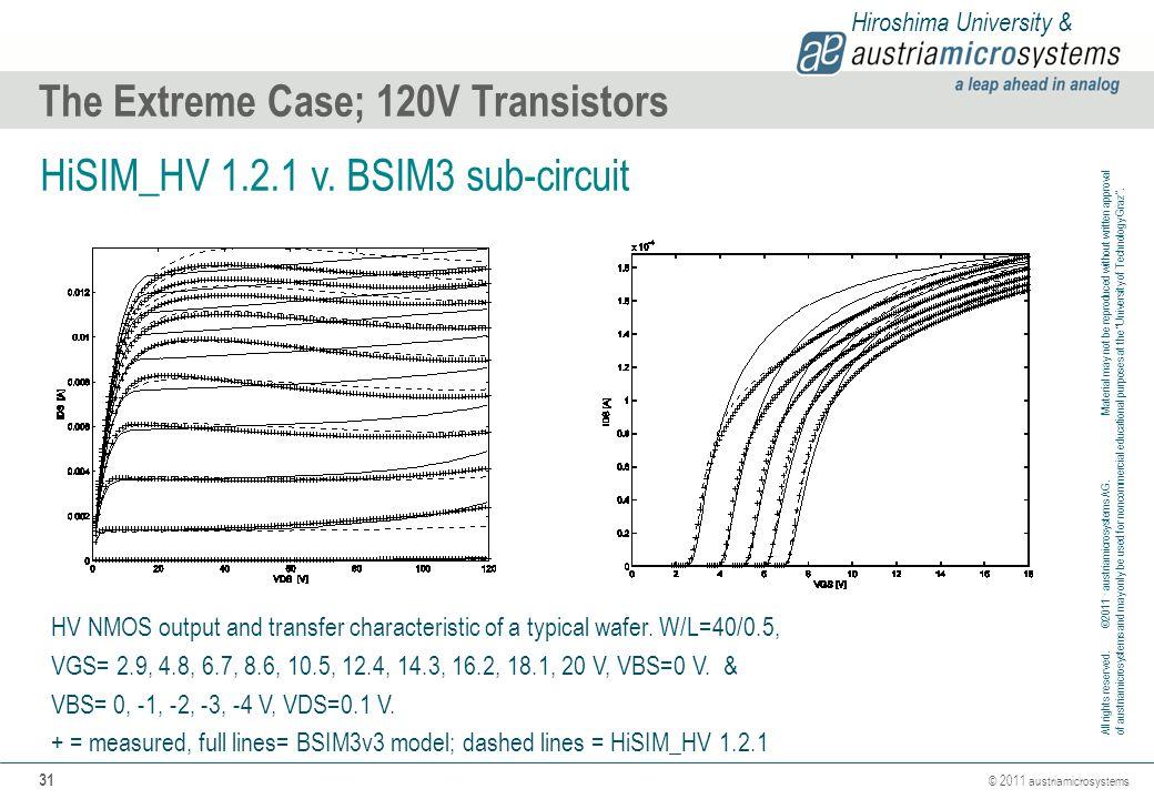 The Extreme Case; 120V Transistors