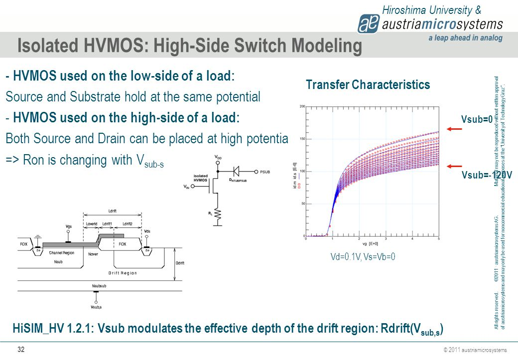 Isolated HVMOS: High-Side Switch Modeling