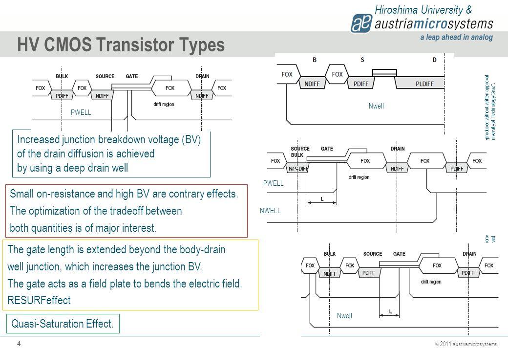 HV CMOS Transistor Types