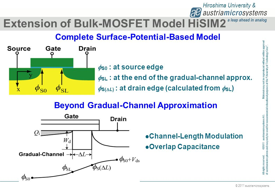 Extension of Bulk-MOSFET Model HiSIM2