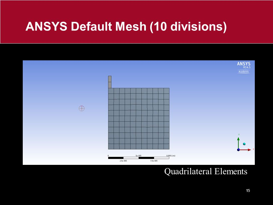 ANSYS Default Mesh (10 divisions)