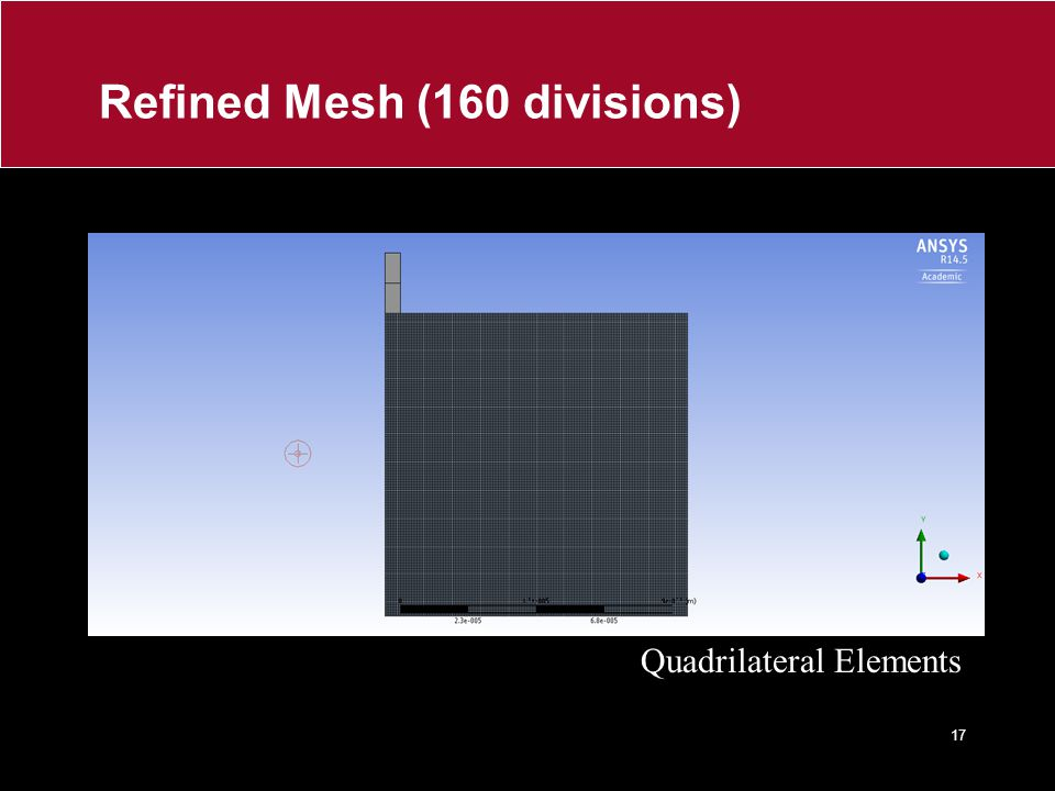Refined Mesh (160 divisions)