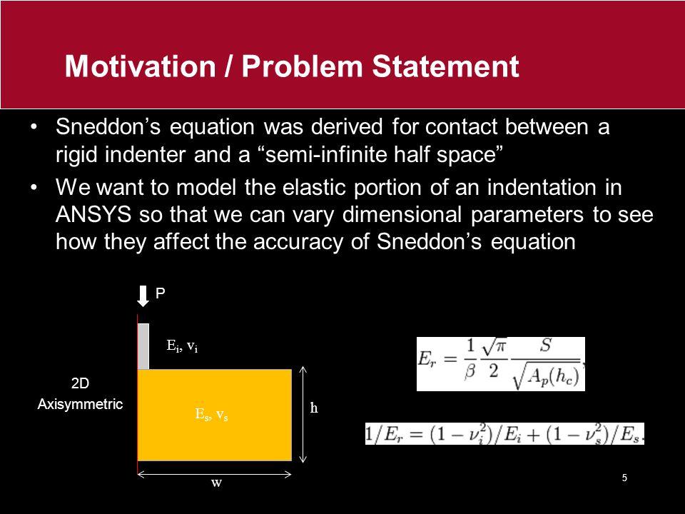 Motivation / Problem Statement