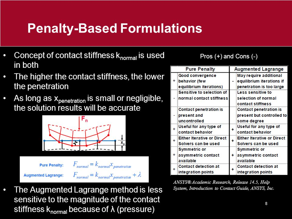 Penalty-Based Formulations