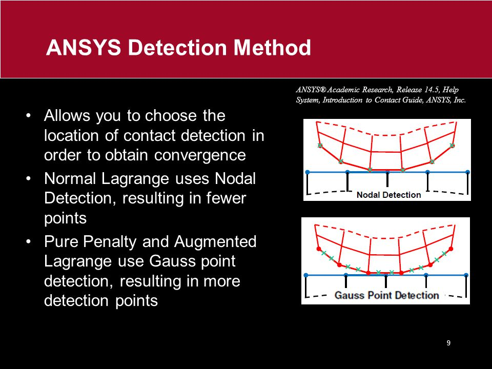 ANSYS Detection Method
