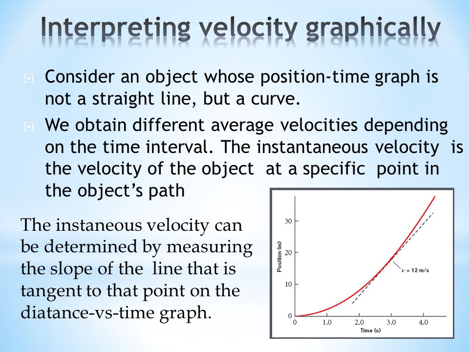 Interpreting velocity graphically