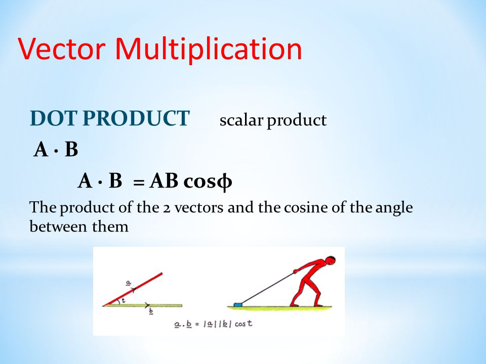 Vector Multiplication