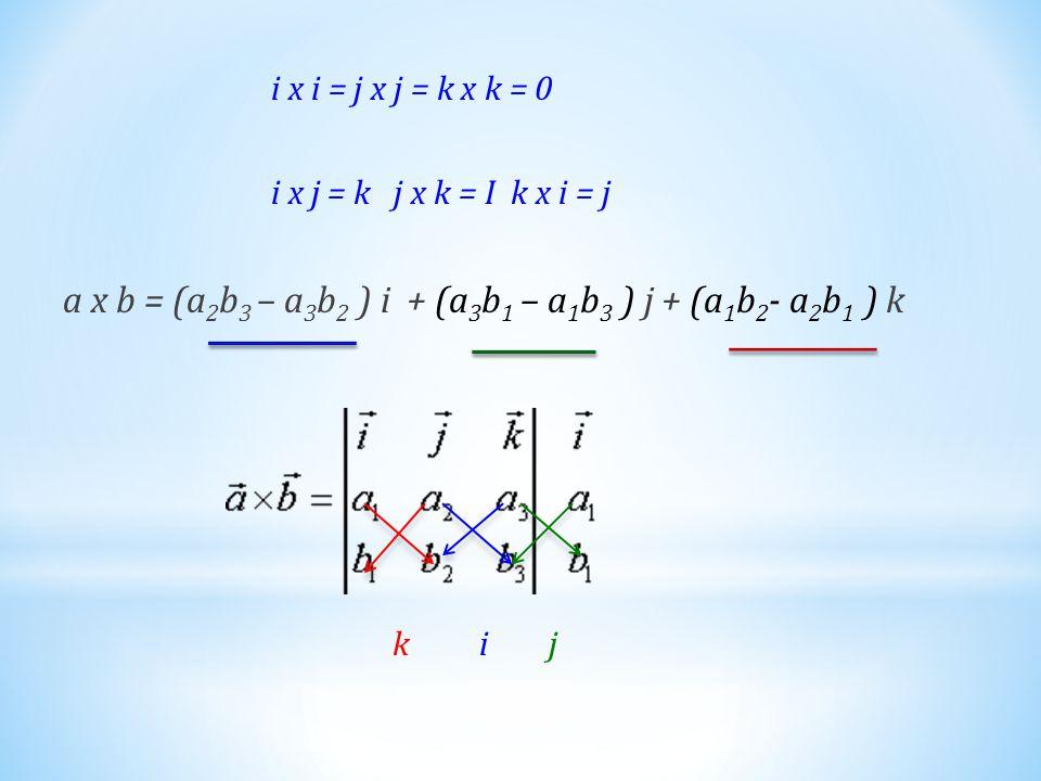 a x b = (a2b3 – a3b2 ) i + (a3b1 – a1b3 ) j + (a1b2- a2b1 ) k