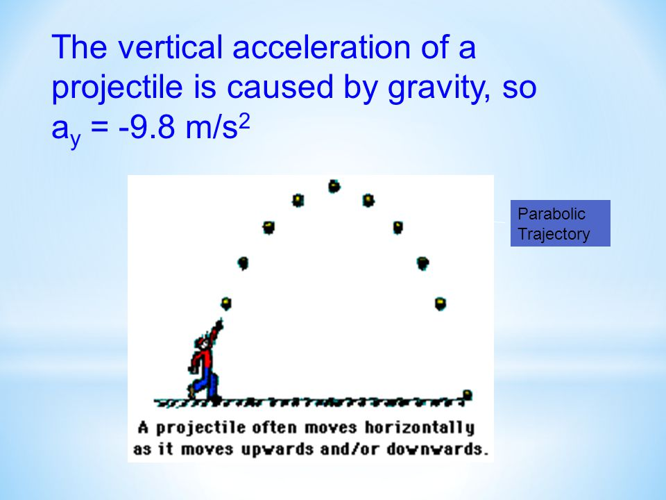 The vertical acceleration of a projectile is caused by gravity, so ay = -9.8 m/s2