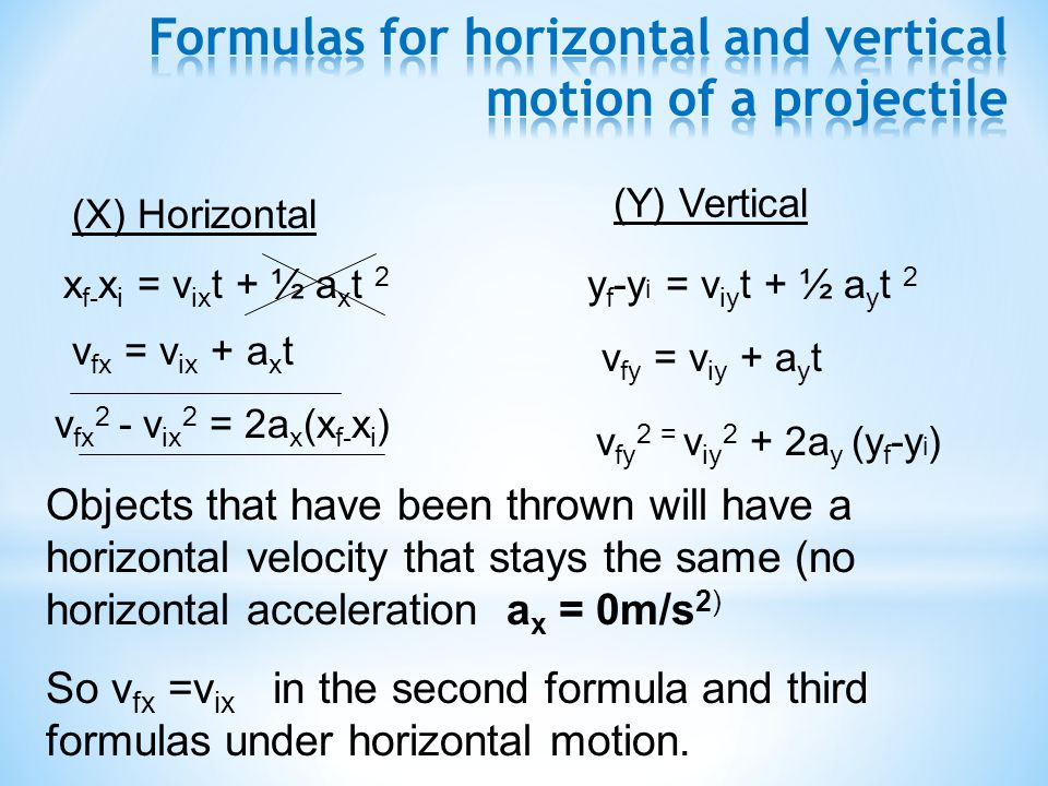Formulas for horizontal and vertical motion of a projectile