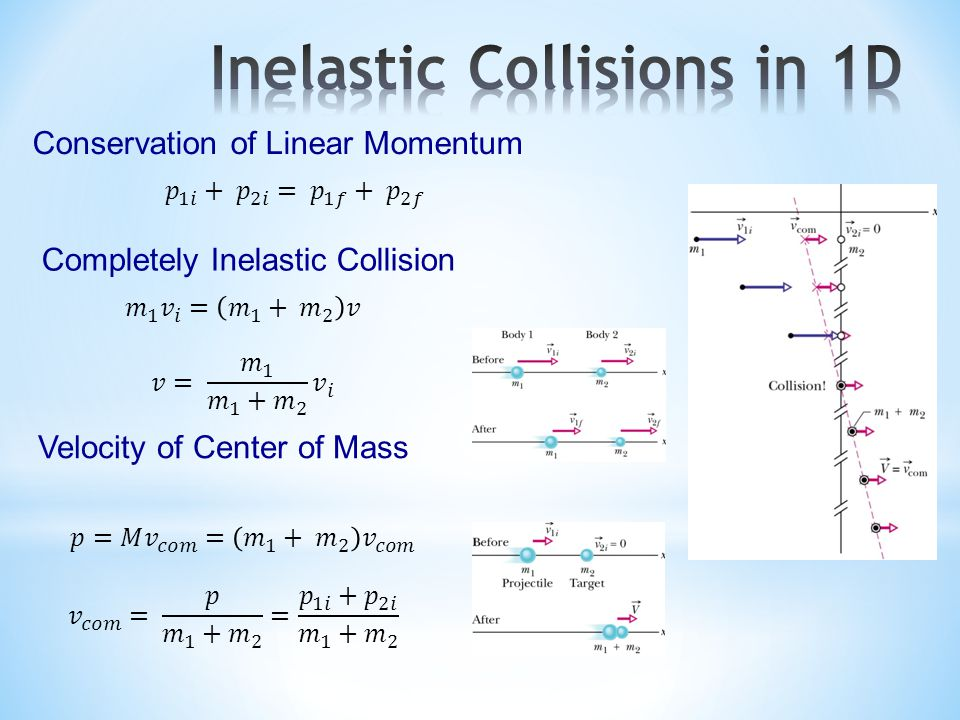 Inelastic Collisions in 1D
