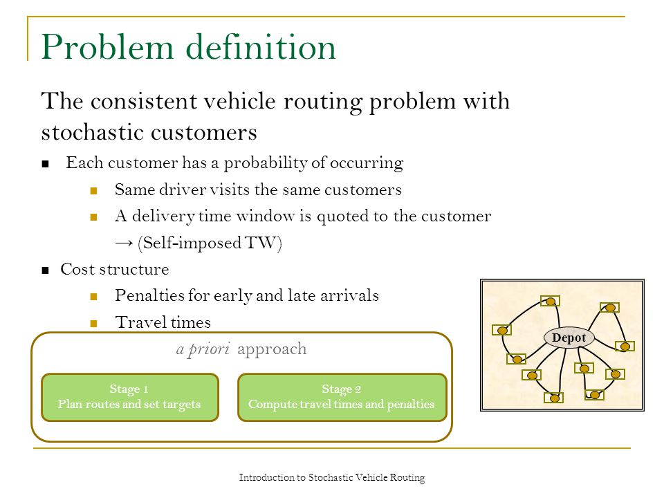 Problem definition The consistent vehicle routing problem with stochastic customers. Each customer has a probability of occurring.