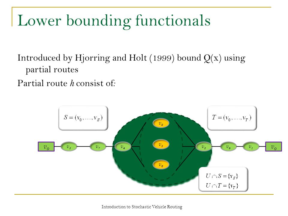Lower bounding functionals