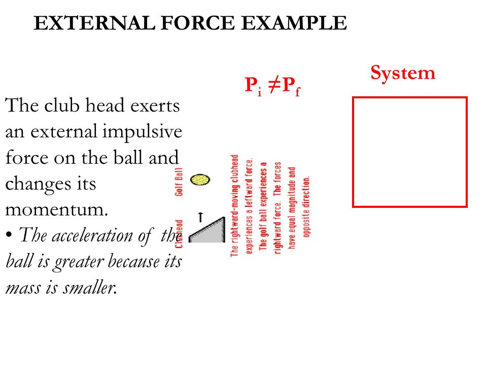 EXTERNAL FORCE EXAMPLE