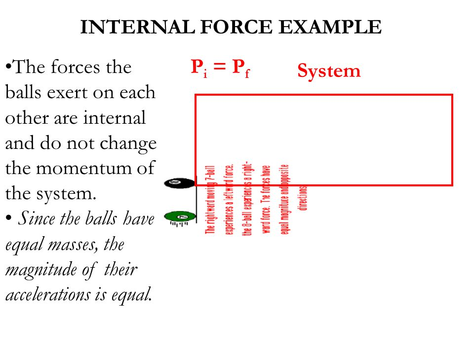 INTERNAL FORCE EXAMPLE