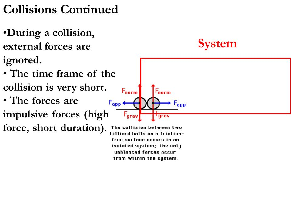Collisions Continued System