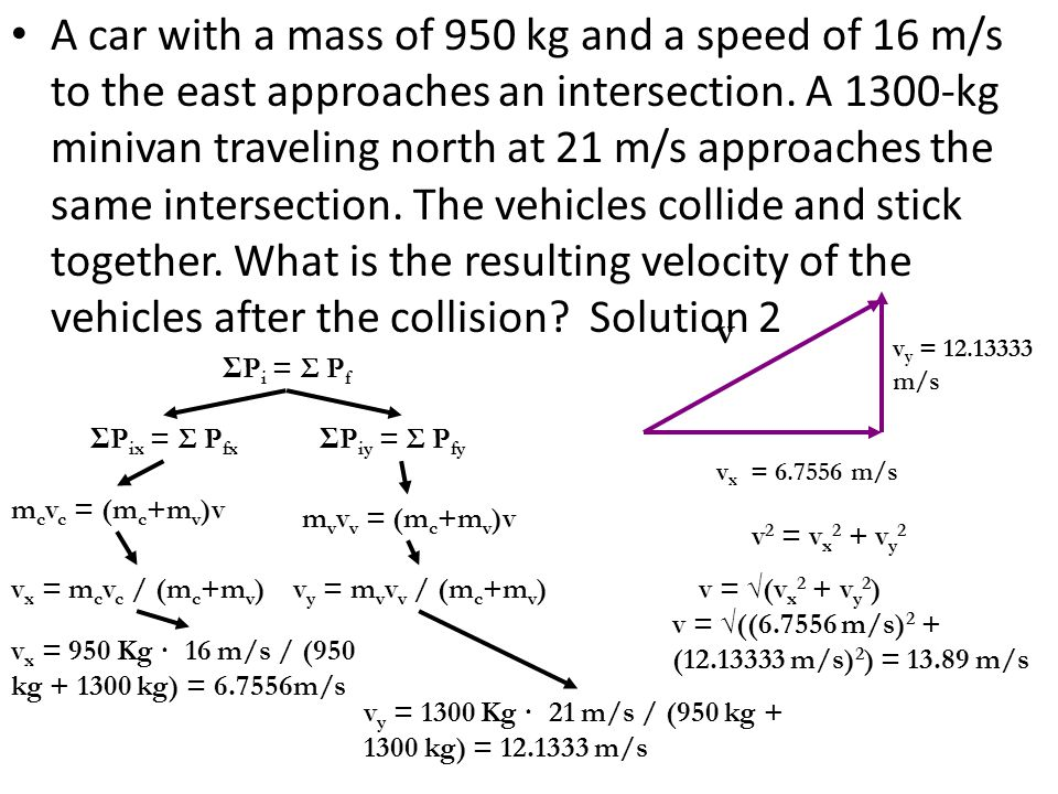 A car with a mass of 950 kg and a speed of 16 m/s to the east approaches an intersection. A 1300-kg minivan traveling north at 21 m/s approaches the same intersection. The vehicles collide and stick together. What is the resulting velocity of the vehicles after the collision Solution 2
