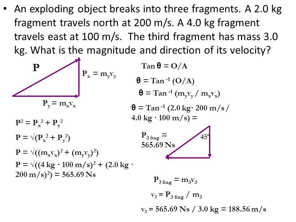 An exploding object breaks into three fragments. A 2