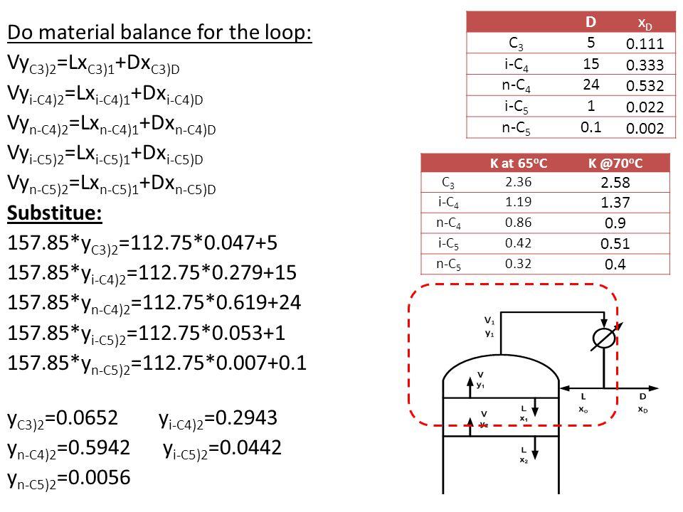 D xD. C3. 5. 0.111. i-C4. 15. 0.333. n-C4. 24. 0.532. i-C5. 1. 0.022. n-C5. 0.1. 0.002.