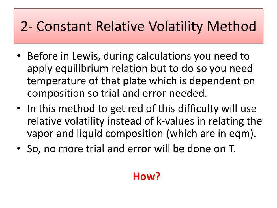 2- Constant Relative Volatility Method