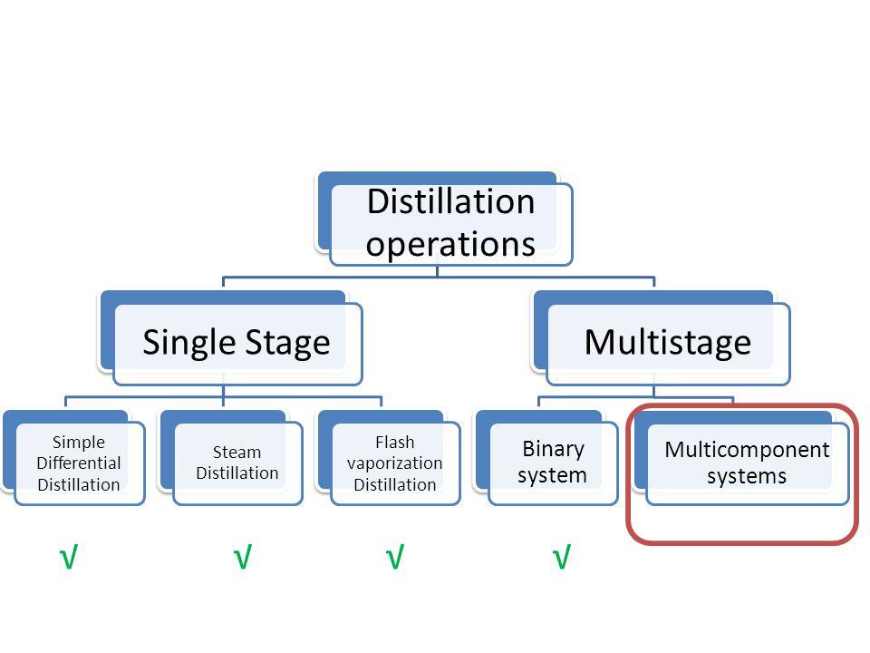 Distillation operations
